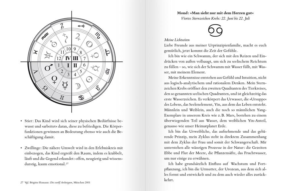 """Doppelseite aus dem Buch """"Die heilende Kraft der Planetenschwingungen"""""""